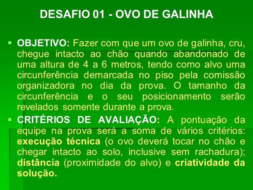 DESAFIO 01 - OVO DE GALINHA OBJETIVO: Fazer com que um ovo de galinha, cru, chegue intacto ao chão quando abandonado de uma altura de 4 a 6 metros, te