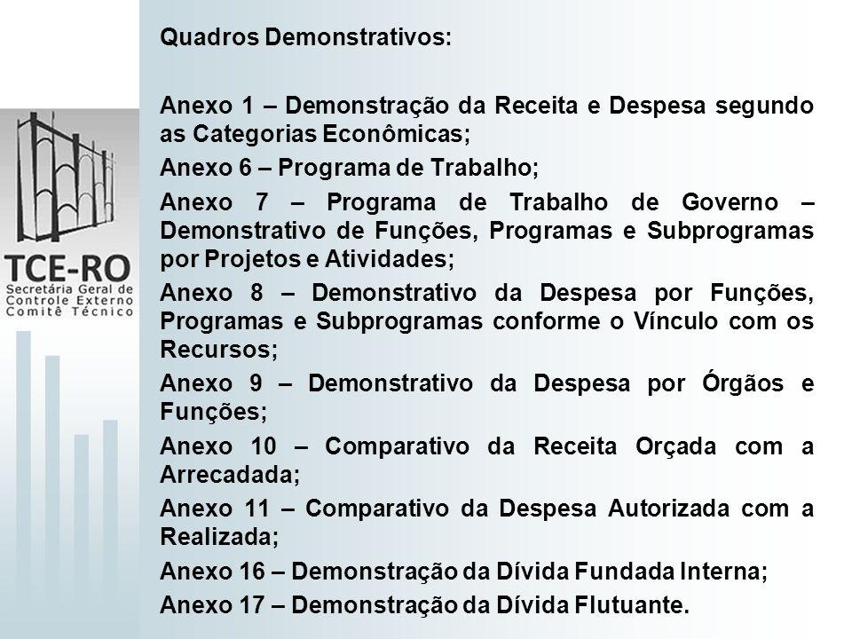 Quadros Demonstrativos: Anexo 1 – Demonstração da Receita e Despesa segundo as Categorias Econômicas; Anexo 6 – Programa de Trabalho; Anexo 7 – Progra