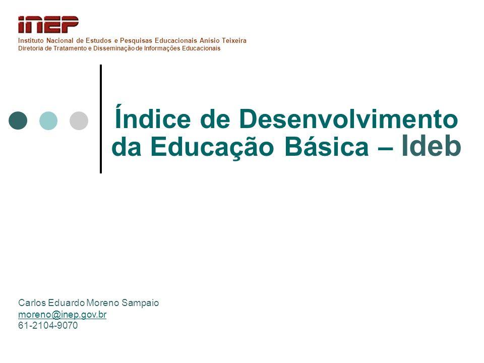 Índice de Desenvolvimento da Educação Básica – Ideb Carlos Eduardo Moreno Sampaio moreno@inep.gov.br 61-2104-9070 Instituto Nacional de Estudos e Pesq