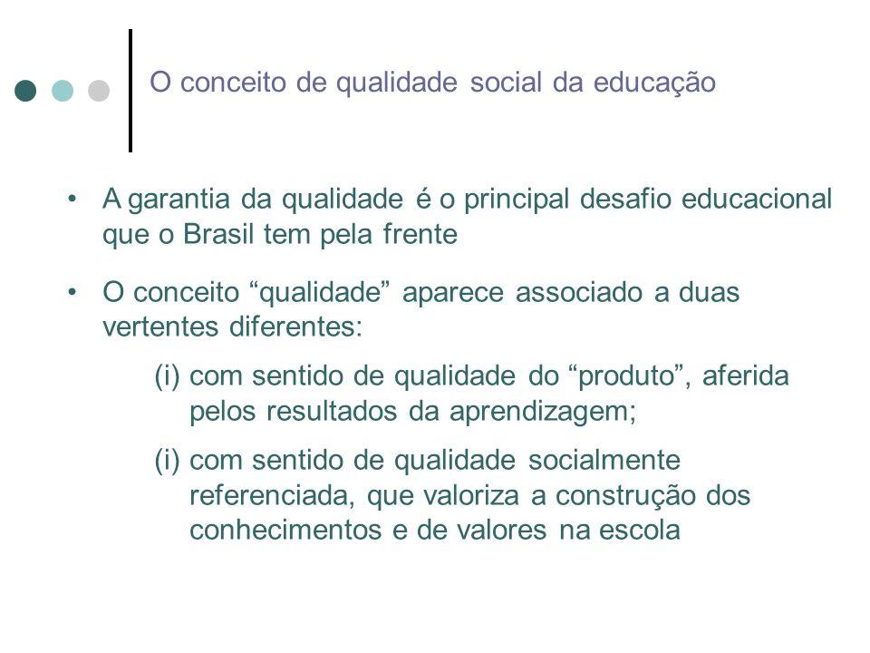 Garantia de acesso universal à educação básica Igualdade de oportunidades educacionais Permanência e sucesso escolar de todos os alunos Conclusão de cada nível de ensino no tempo adequado Desenvolvimento das competências e habilidades requeridas para o exercício pleno da cidadania Dimensões da qualidade da educação