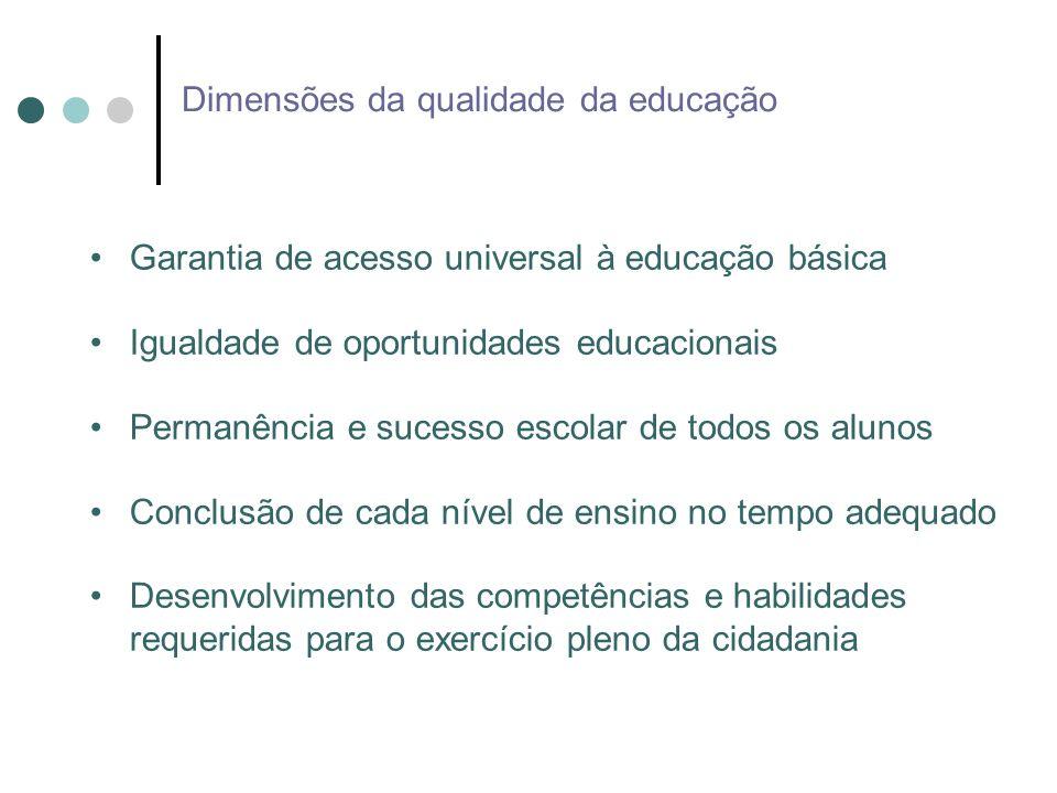 Garantia de acesso universal à educação básica Igualdade de oportunidades educacionais Permanência e sucesso escolar de todos os alunos Conclusão de c