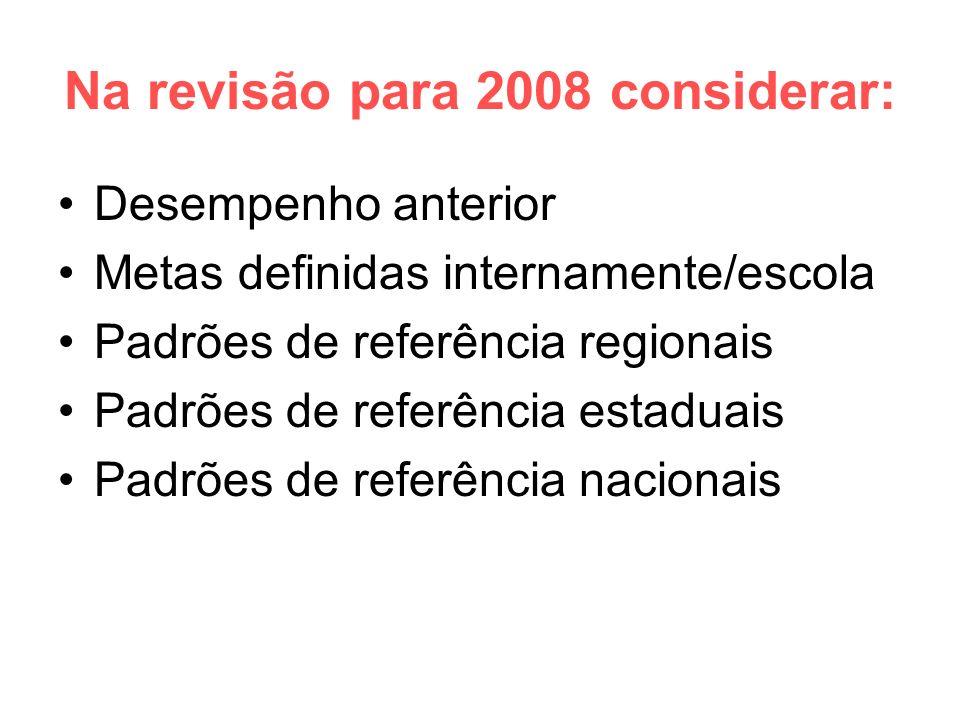 Na revisão para 2008 considerar: Desempenho anterior Metas definidas internamente/escola Padrões de referência regionais Padrões de referência estadua