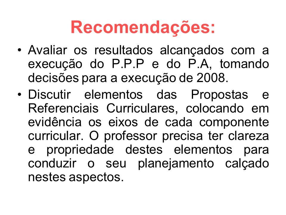 Recomendações: Avaliar os resultados alcançados com a execução do P.P.P e do P.A, tomando decisões para a execução de 2008. Discutir elementos das Pro
