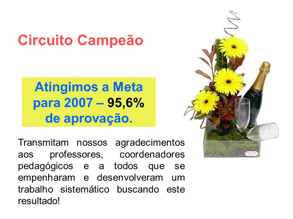 Circuito Campeão Atingimos a Meta para 2007 – 95,6% de aprovação. Transmitam nossos agradecimentos aos professores, coordenadores pedagógicos e a todo