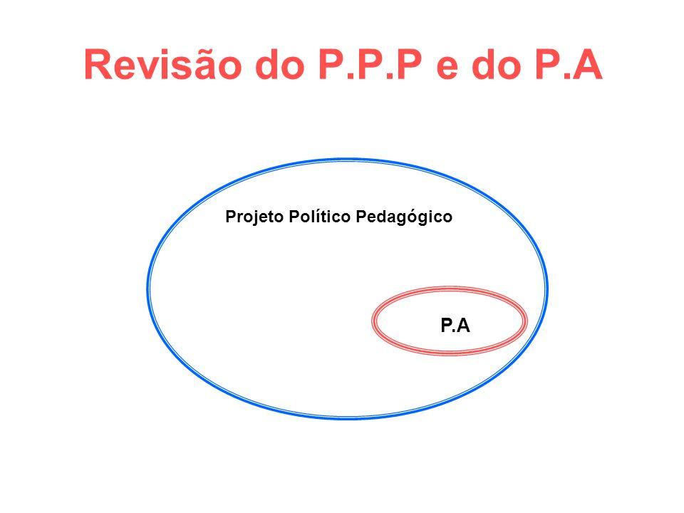 Revisão do P.P.P e do P.A Projeto Político Pedagógico P.A