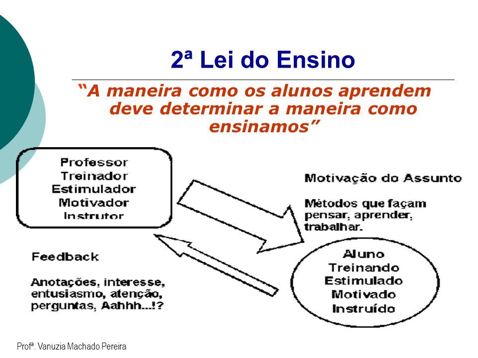 2ª Lei do Ensino A maneira como os alunos aprendem deve determinar a maneira como ensinamos Profª. Vanuzia Machado Pereira