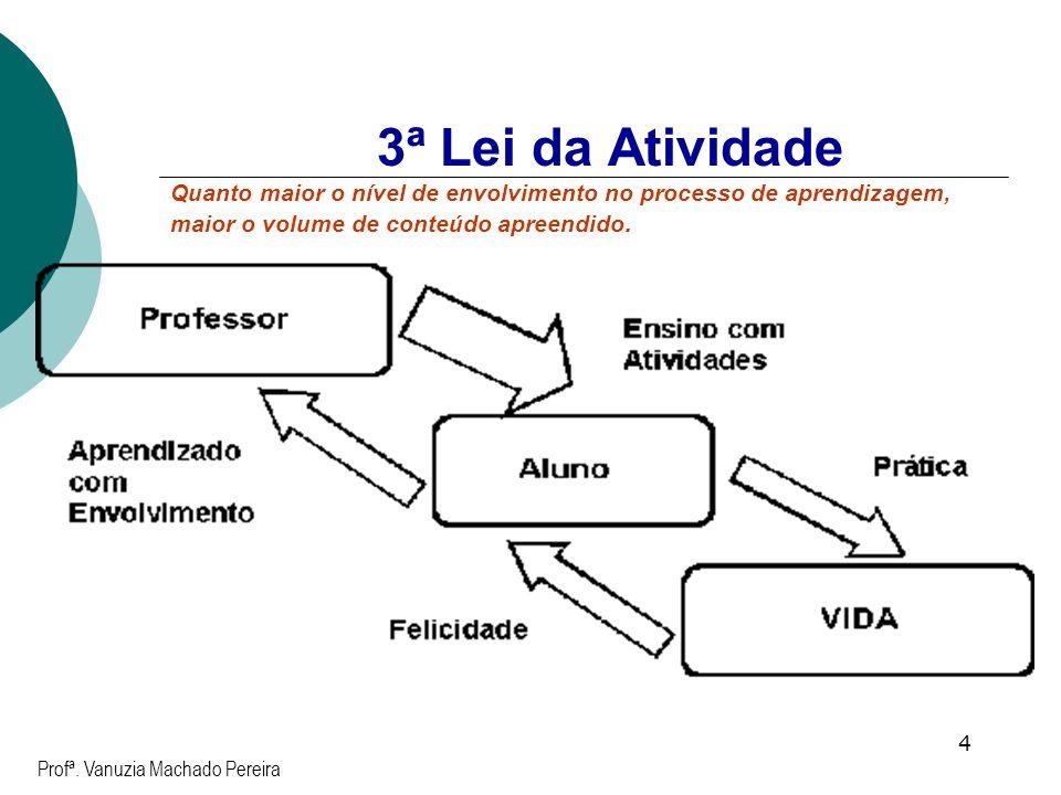 4 3ª Lei da Atividade Quanto maior o nível de envolvimento no processo de aprendizagem, maior o volume de conteúdo apreendido. Profª. Vanuzia Machado