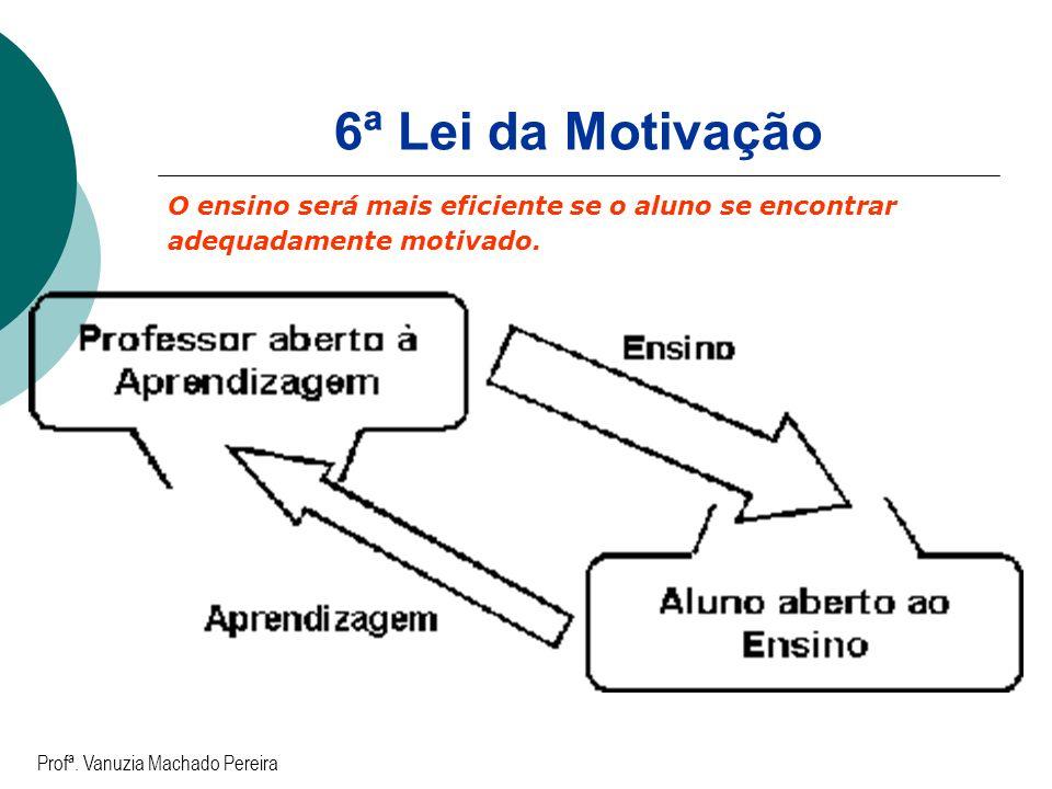 O ensino será mais eficiente se o aluno se encontrar adequadamente motivado. 6ª Lei da Motivação Profª. Vanuzia Machado Pereira