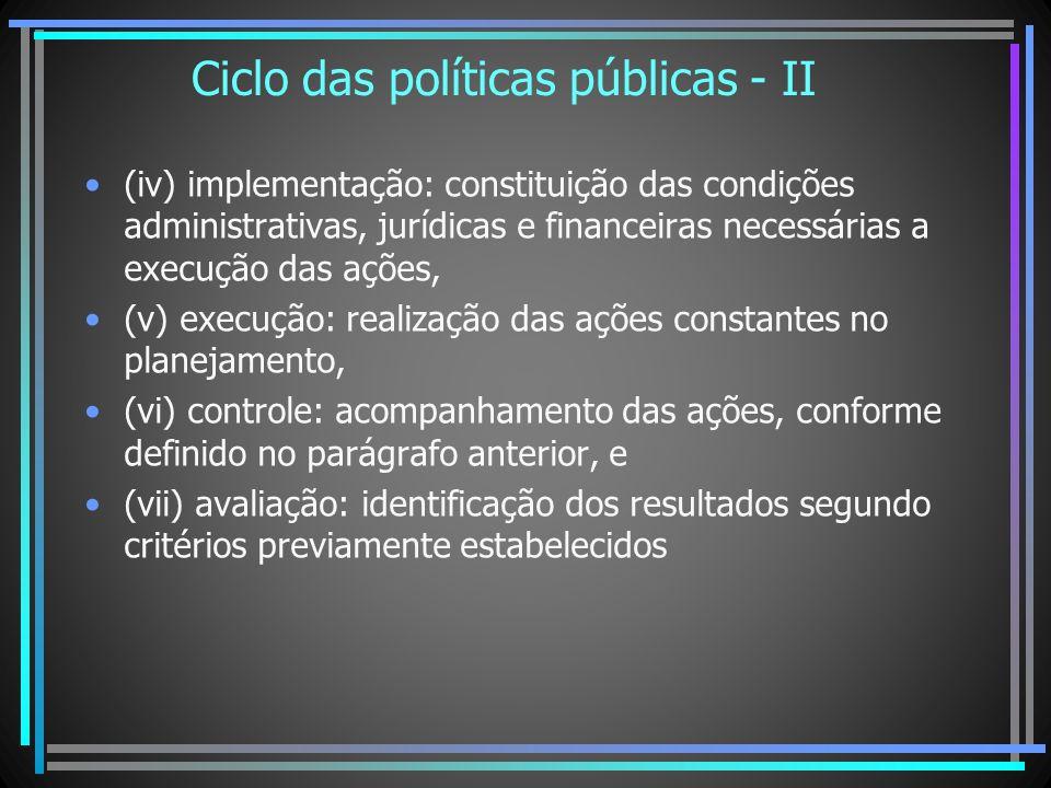 Ciclo das políticas públicas - II (iv) implementação: constituição das condições administrativas, jurídicas e financeiras necessárias a execução das a