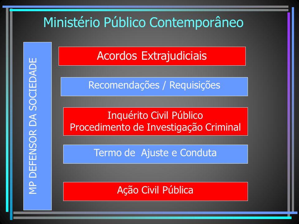 Ministério Público Contemporâneo MP DEFENSOR DA SOCIEDADE Acordos Extrajudiciais Recomendações / Requisições Inquérito Civil Público Procedimento de I