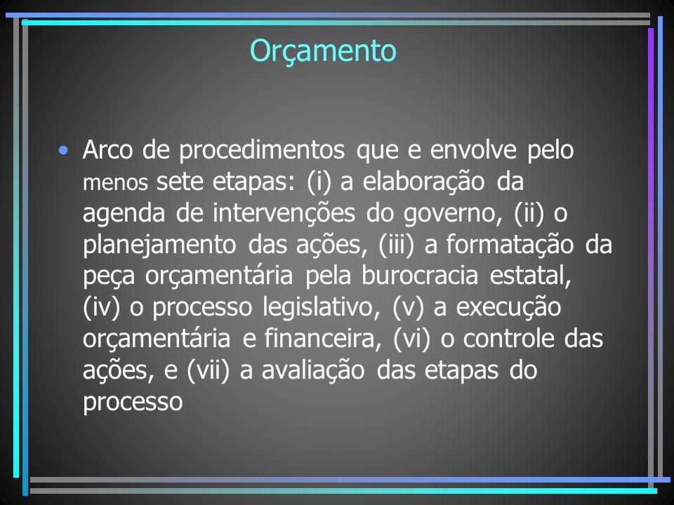 Orçamento Arco de procedimentos que e envolve pelo menos sete etapas: (i) a elaboração da agenda de intervenções do governo, (ii) o planejamento das a