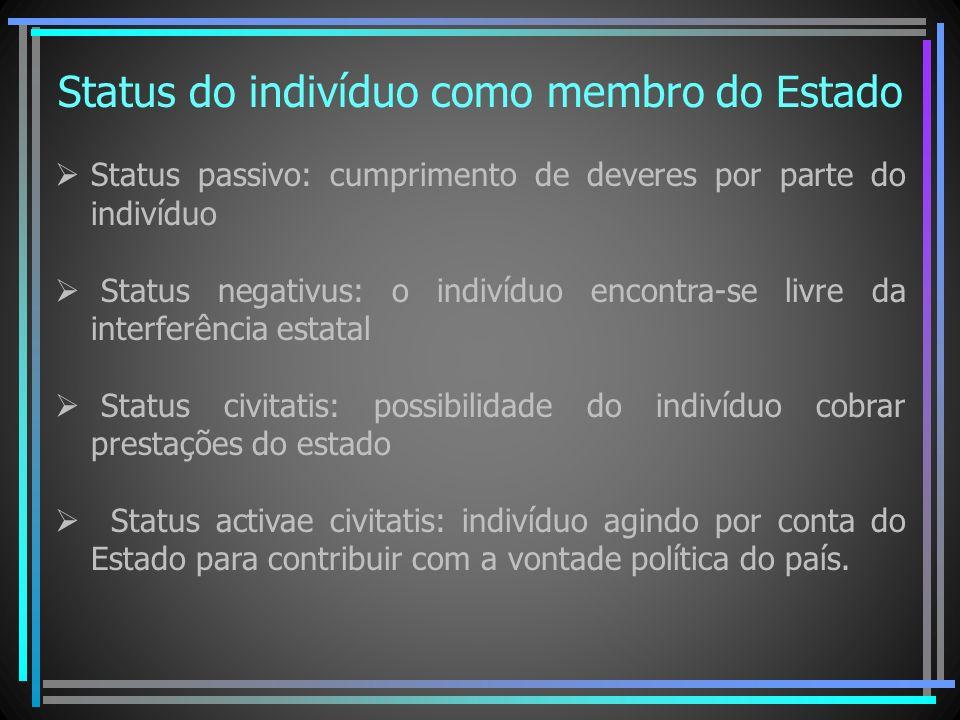 Status do indivíduo como membro do Estado Status passivo: cumprimento de deveres por parte do indivíduo Status negativus: o indivíduo encontra-se livr