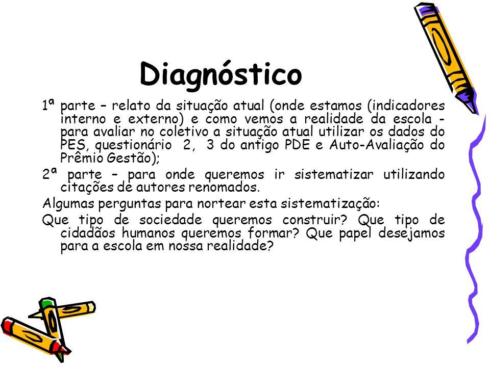 Diagnóstico 1ª parte – relato da situação atual (onde estamos (indicadores interno e externo) e como vemos a realidade da escola - para avaliar no col