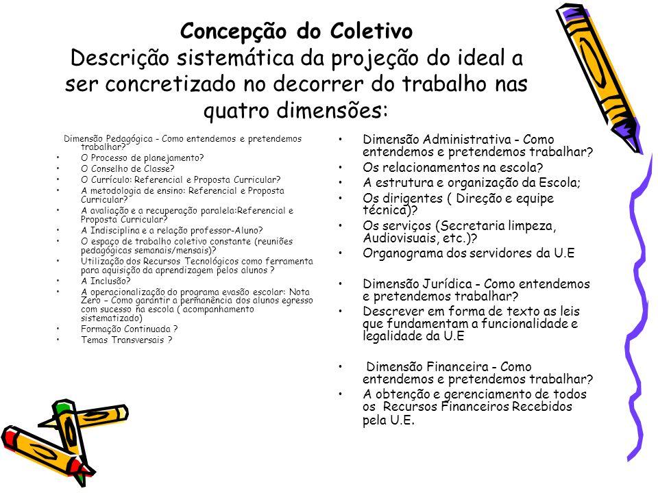 Concepção do Coletivo Descrição sistemática da projeção do ideal a ser concretizado no decorrer do trabalho nas quatro dimensões: Dimensão Pedagógica