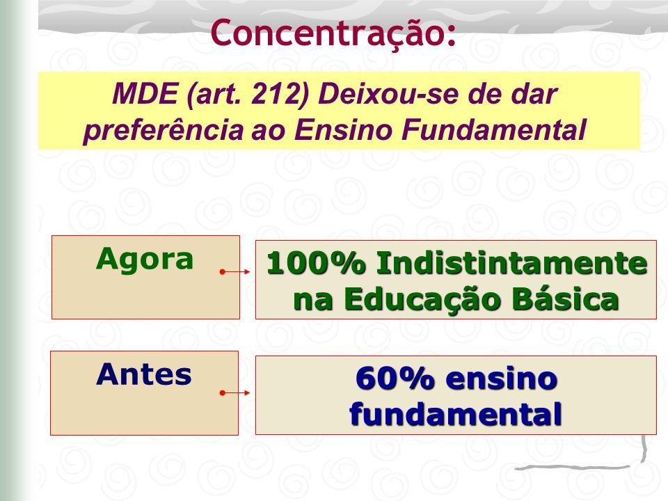 60% ensino fundamental Antes MDE (art. 212) Deixou-se de dar preferência ao Ensino Fundamental Concentração: 100% Indistintamente na Educação Básica A