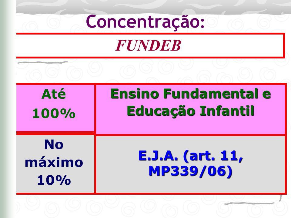 E.J.A. (art. 11, MP339/06) No máximo 10% FUNDEB Concentração : Ensino Fundamental e Educação Infantil Até 100%