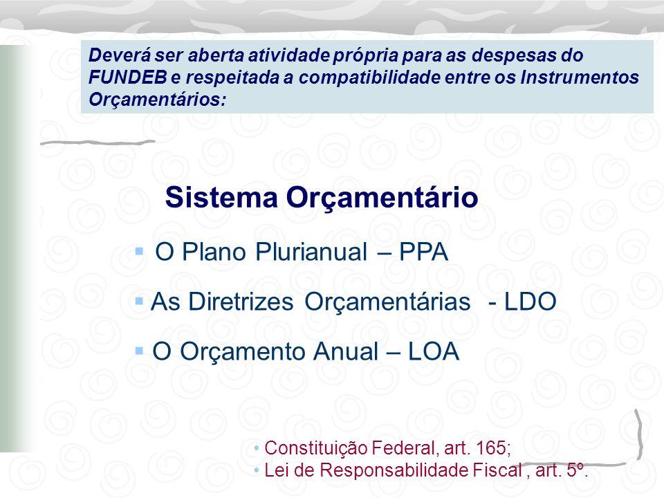 O Plano Plurianual – PPA As Diretrizes Orçamentárias - LDO O Orçamento Anual – LOA Constituição Federal, art. 165; Lei de Responsabilidade Fiscal, art