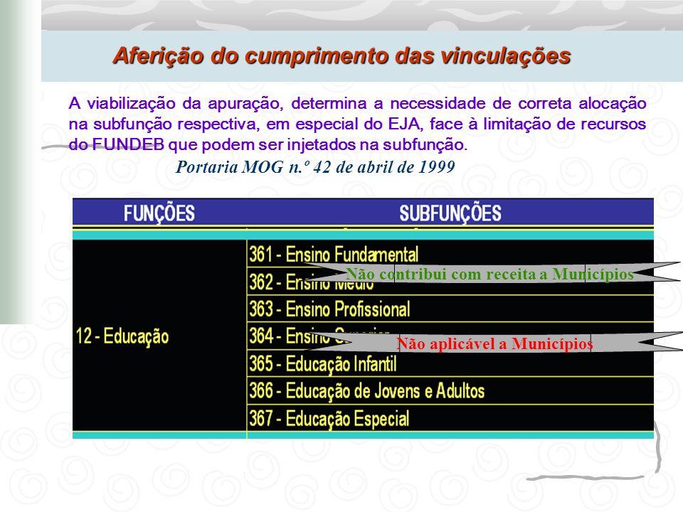 Aferição do cumprimento das vinculações Portaria MOG n.º 42 de abril de 1999 A viabilização da apuração, determina a necessidade de correta alocação n