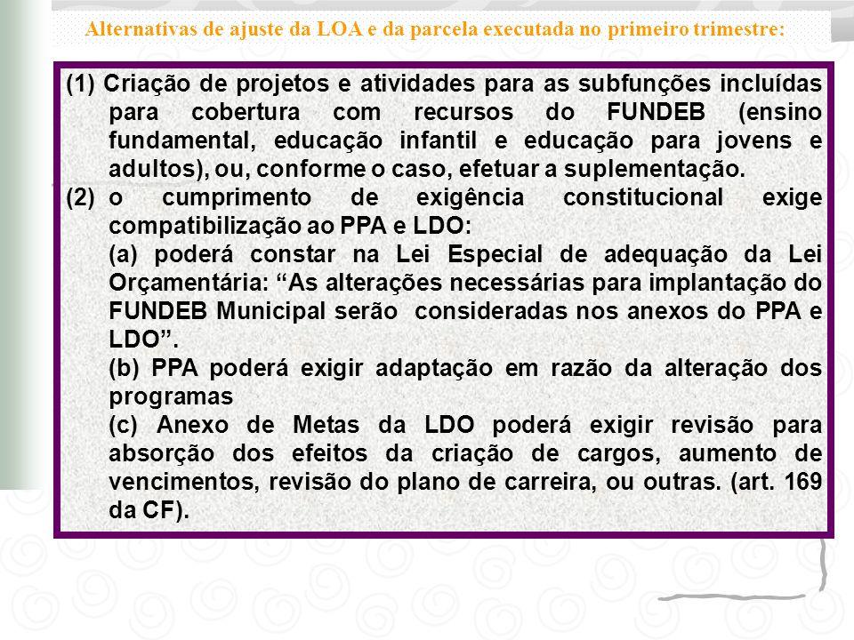 Alternativas de ajuste da LOA e da parcela executada no primeiro trimestre: (1) Criação de projetos e atividades para as subfunções incluídas para cob