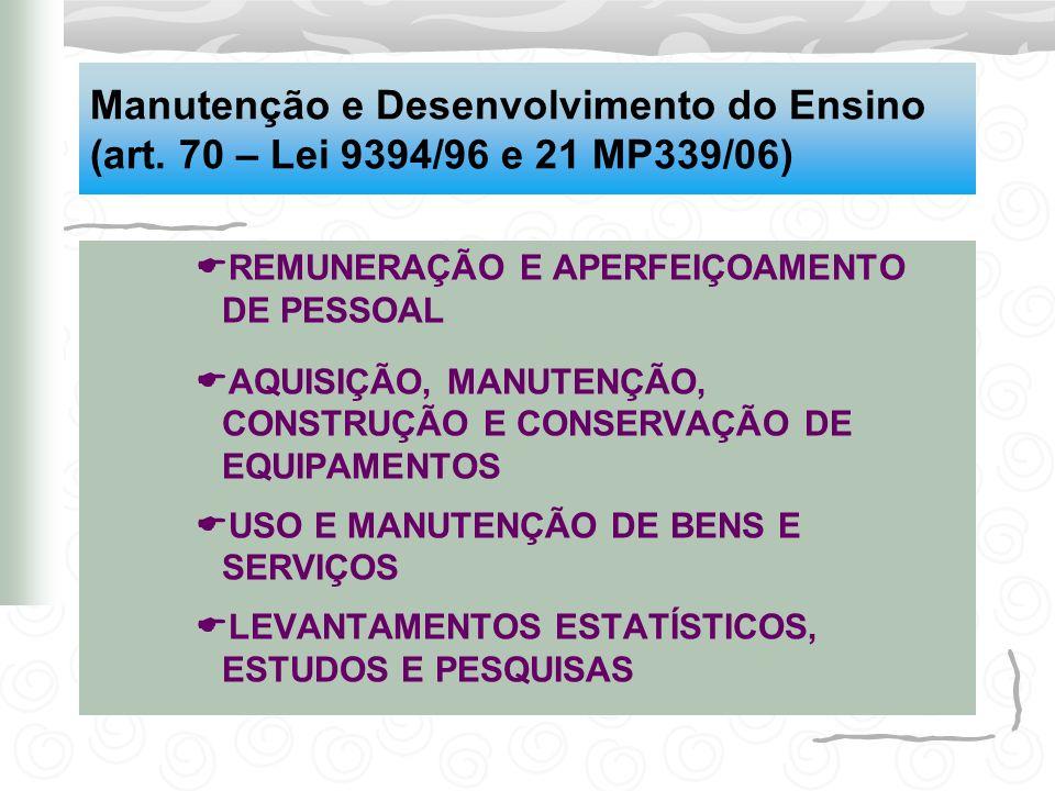 Manutenção e Desenvolvimento do Ensino (art. 70 – Lei 9394/96 e 21 MP339/06) REMUNERAÇÃO E APERFEIÇOAMENTO DE PESSOAL AQUISIÇÃO, MANUTENÇÃO, CONSTRUÇÃ
