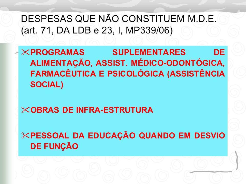 DESPESAS QUE NÃO CONSTITUEM M.D.E. (art. 71, DA LDB e 23, I, MP339/06) PROGRAMAS SUPLEMENTARES DE ALIMENTAÇÃO, ASSIST. MÉDICO-ODONTÓGICA, FARMACÊUTICA