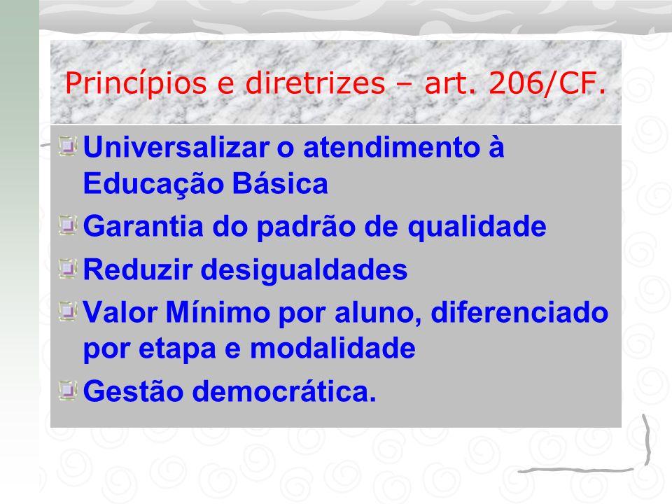 Princípios e diretrizes – art. 206/CF. Universalizar o atendimento à Educação Básica Garantia do padrão de qualidade Reduzir desigualdades Valor Mínim