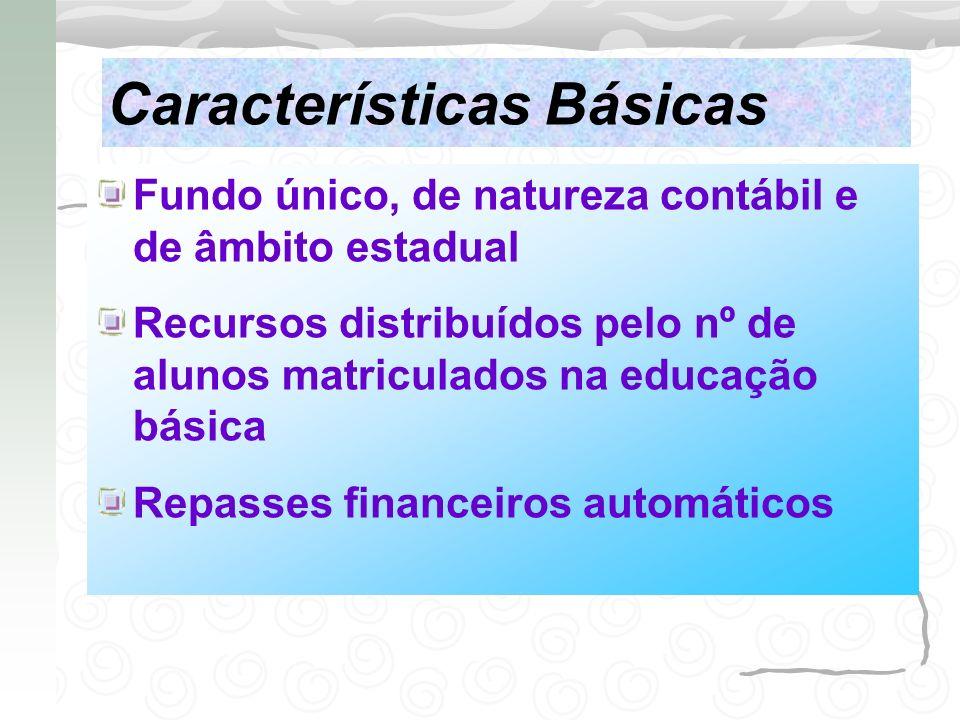 Características Básicas Fundo único, de natureza contábil e de âmbito estadual Recursos distribuídos pelo nº de alunos matriculados na educação básica