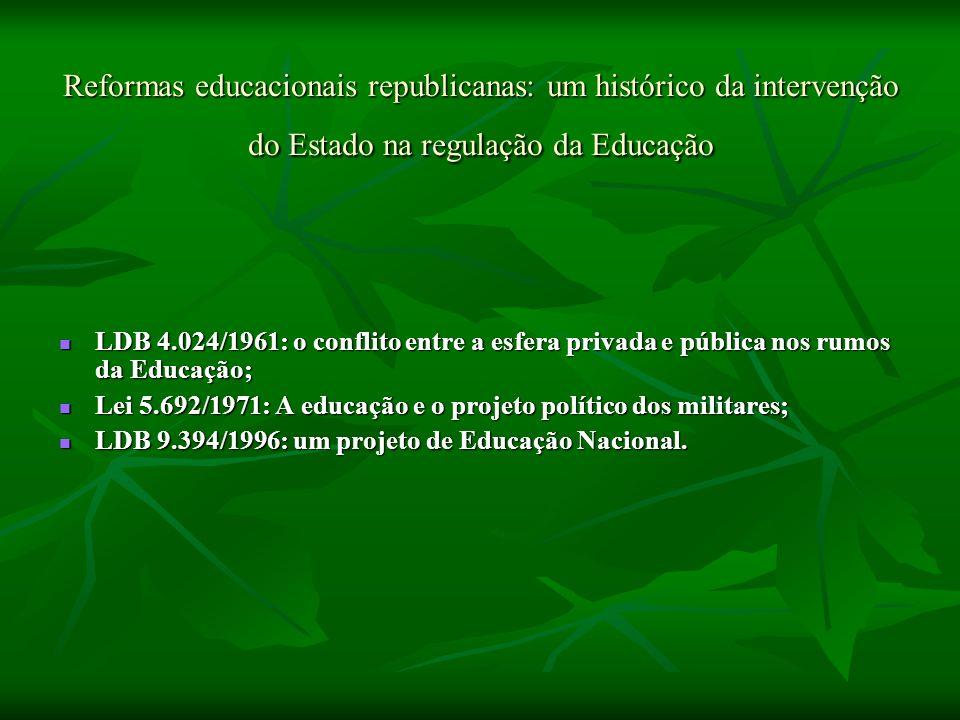 Reformas educacionais republicanas: um histórico da intervenção do Estado na regulação da Educação LDB 4.024/1961: o conflito entre a esfera privada e