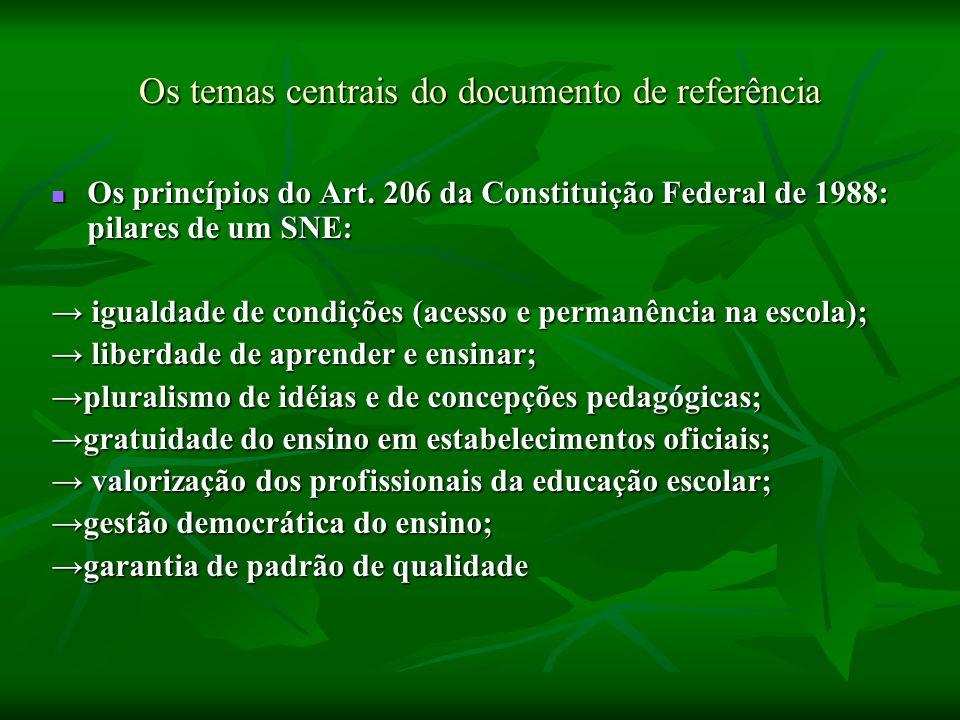 Os temas centrais do documento de referência Os princípios do Art. 206 da Constituição Federal de 1988: pilares de um SNE: Os princípios do Art. 206 d