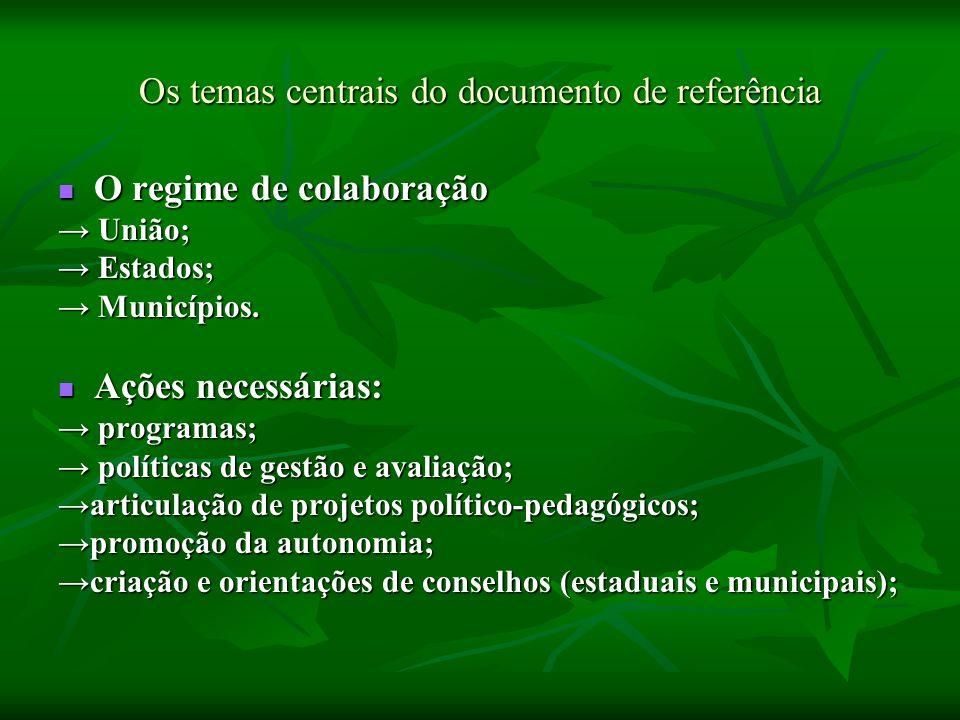 Os temas centrais do documento de referência O regime de colaboração O regime de colaboração União; União; Estados; Estados; Municípios. Municípios. A