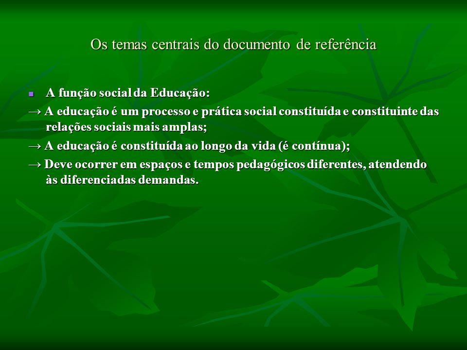 Os temas centrais do documento de referência A função social da Educação: A função social da Educação: A educação é um processo e prática social const