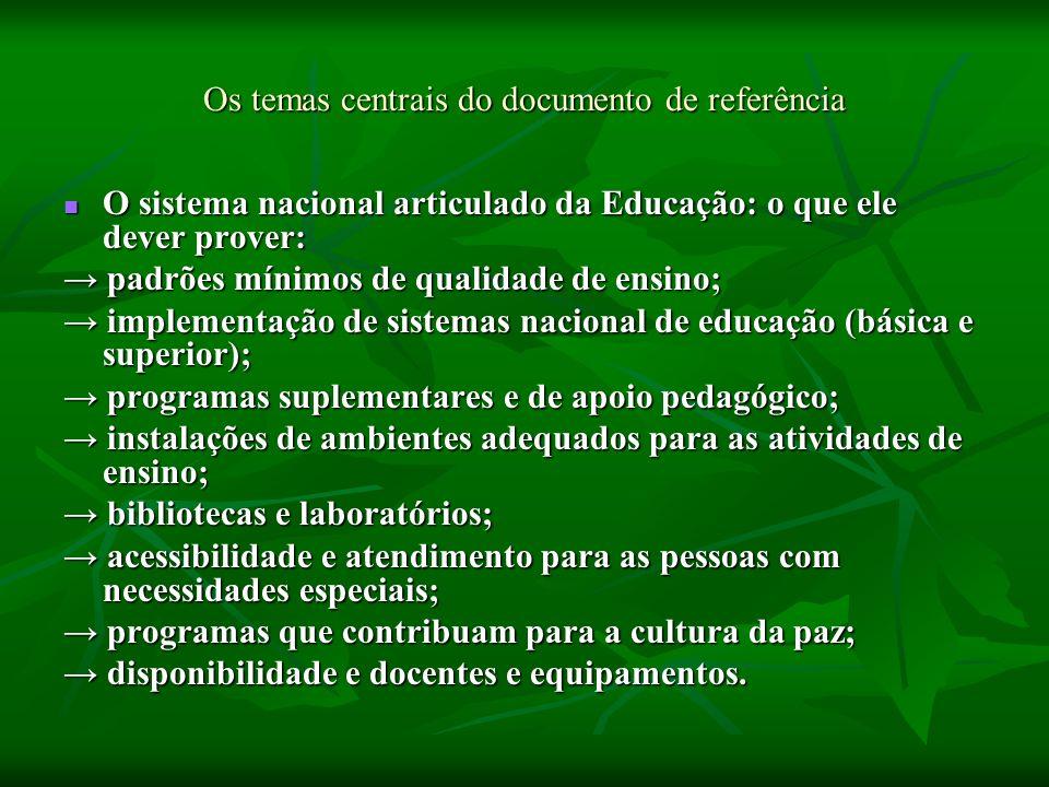 Os temas centrais do documento de referência O sistema nacional articulado da Educação: o que ele dever prover: O sistema nacional articulado da Educa