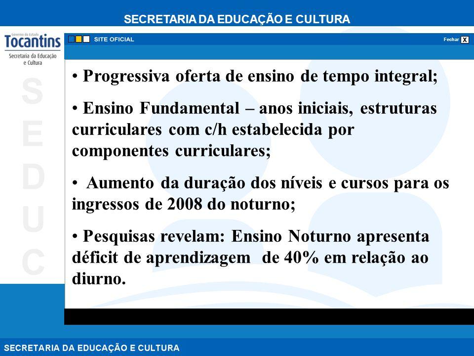 SECRETARIA DA EDUCAÇÃO E CULTURA x Fechar SEDUCSEDUC