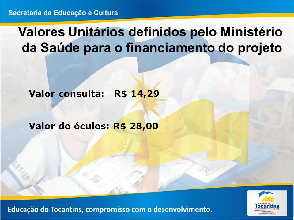 Valor consulta: R$ 14,29 Valor do óculos: R$ 28,00 Valores Unitários definidos pelo Ministério da Saúde para o financiamento do projeto