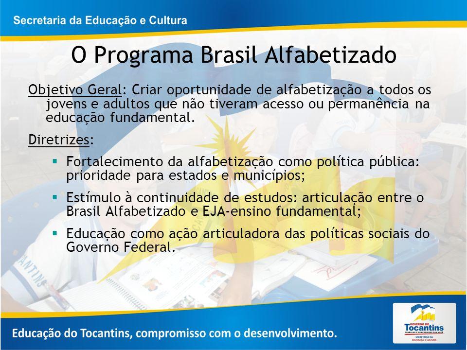 O Programa Brasil Alfabetizado Objetivo Geral: Criar oportunidade de alfabetização a todos os jovens e adultos que não tiveram acesso ou permanência na educação fundamental.