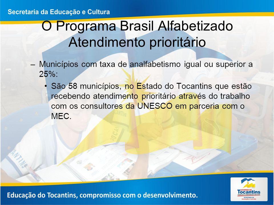 O Programa Brasil Alfabetizado Atendimento prioritário –Municípios com taxa de analfabetismo igual ou superior a 25%: São 58 municípios, no Estado do Tocantins que estão recebendo atendimento prioritário através do trabalho com os consultores da UNESCO em parceria com o MEC.