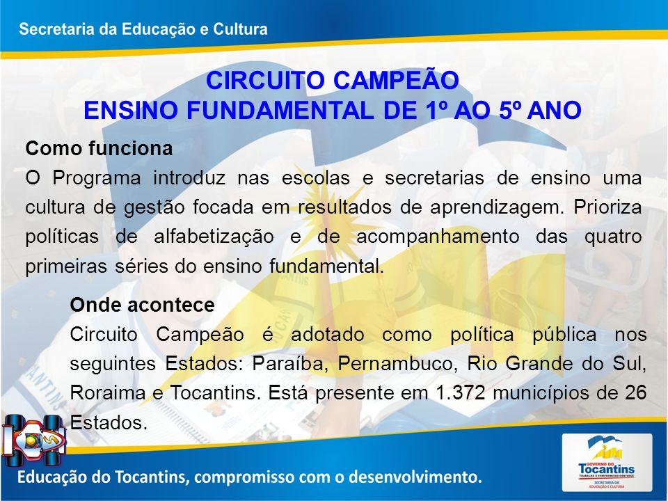 CIRCUITO CAMPEÃO ENSINO FUNDAMENTAL DE 1º AO 5º ANO Onde acontece Circuito Campeão é adotado como política pública nos seguintes Estados: Paraíba, Pernambuco, Rio Grande do Sul, Roraima e Tocantins.