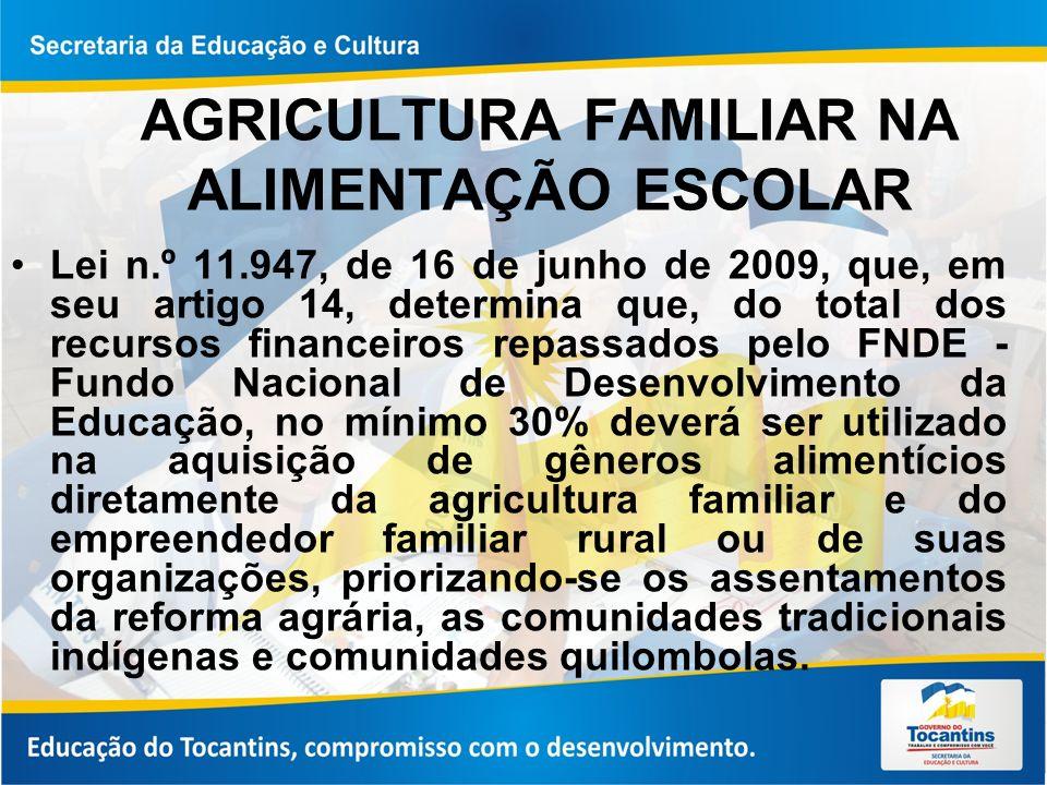 AGRICULTURA FAMILIAR NA ALIMENTAÇÃO ESCOLAR Lei n.º 11.947, de 16 de junho de 2009, que, em seu artigo 14, determina que, do total dos recursos financeiros repassados pelo FNDE - Fundo Nacional de Desenvolvimento da Educação, no mínimo 30% deverá ser utilizado na aquisição de gêneros alimentícios diretamente da agricultura familiar e do empreendedor familiar rural ou de suas organizações, priorizando-se os assentamentos da reforma agrária, as comunidades tradicionais indígenas e comunidades quilombolas.