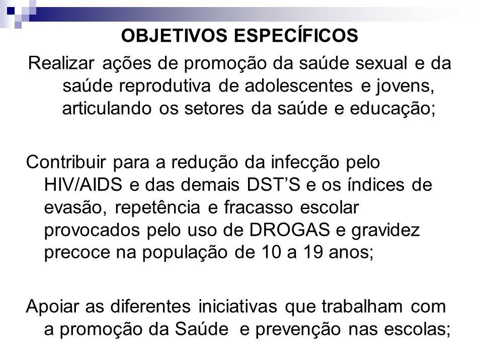 Instituir a cultura da PREVENÇÃO NAS ESCOLAS; Fomentar a participação de Jovens e Adolescentes nos espaços de formulação e execução de políticas públicas e ações de prevenção das DSTS/AIDS e do uso nocivo de DROGAS.