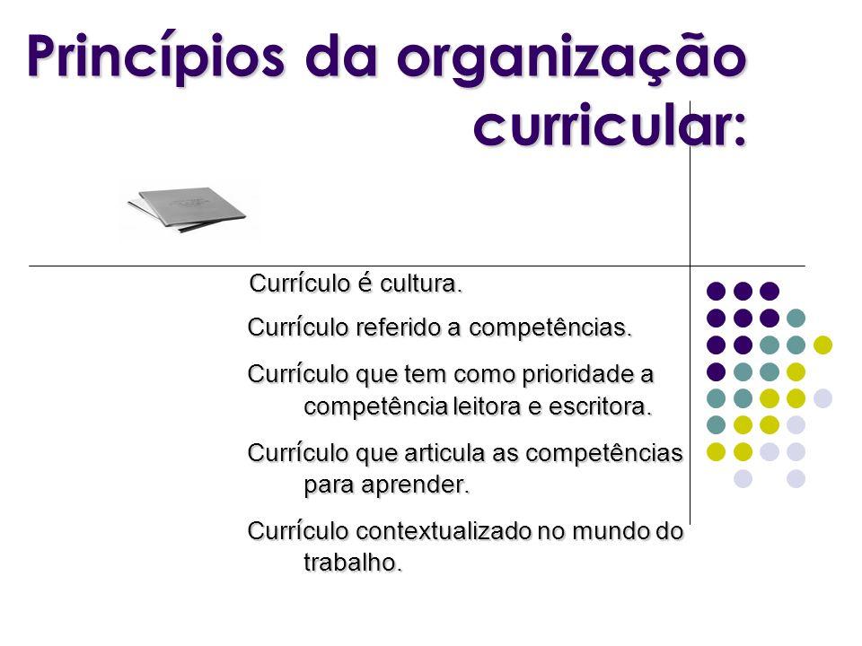 CARACTERÍSTICAS DO PROCESSO DE CONSTRUÇÃO DA PROPOSTA Respeito ao saber já construído.