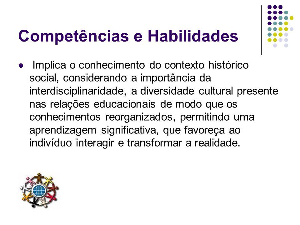 A Importância dos Temas Transversais Não constitui em novas áreas de conhecimento; Perpassa todas as disciplinas; Atua nas diversas formas da vida cotidiana; São contextualizadas nas diferentes área.