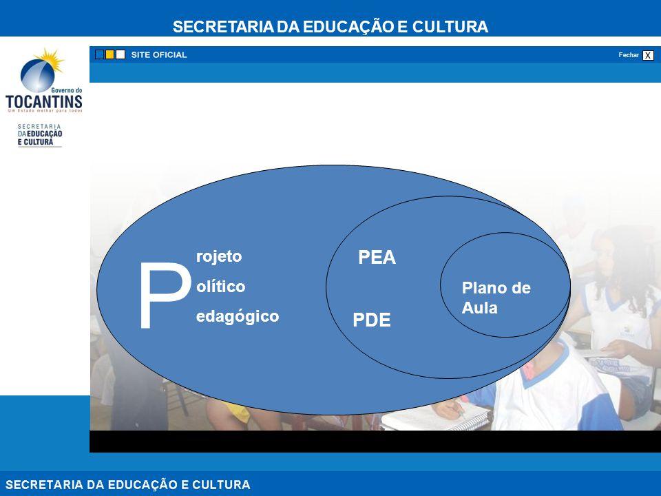 SECRETARIA DA EDUCAÇÃO E CULTURA x Fechar PDE PEA Plano de Aula rojeto olítico edagógico P