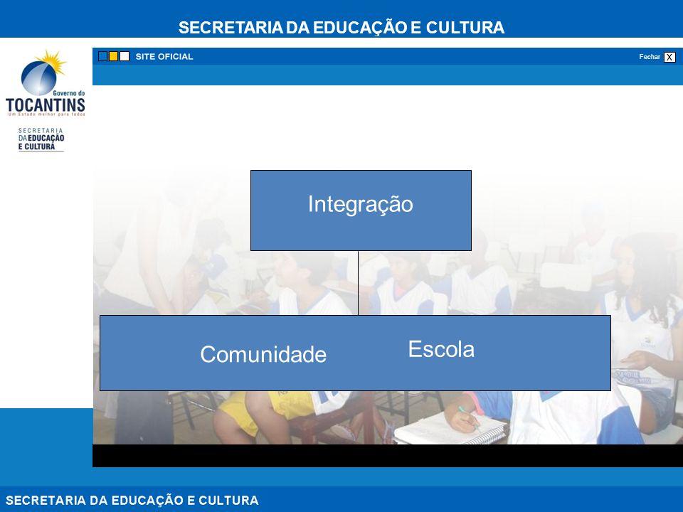 SECRETARIA DA EDUCAÇÃO E CULTURA x Fechar Integração Comunidade Escola