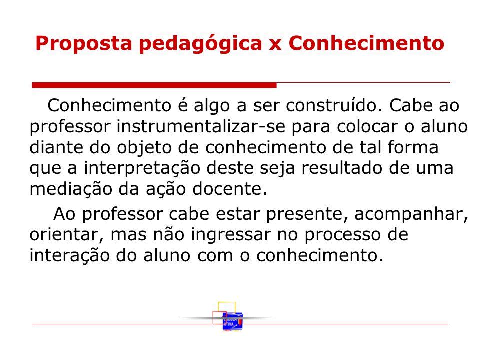 Proposta pedagógica x Conhecimento Conhecimento é algo a ser construído. Cabe ao professor instrumentalizar-se para colocar o aluno diante do objeto d