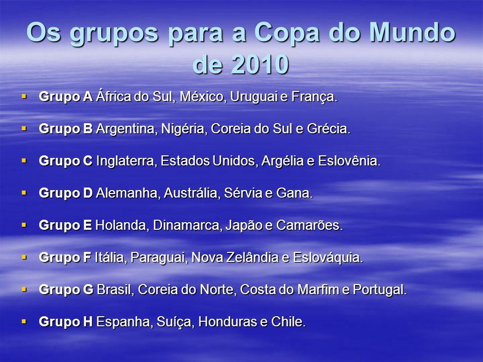 Os grupos para a Copa do Mundo de 2010 Grupo A África do Sul, México, Uruguai e França.