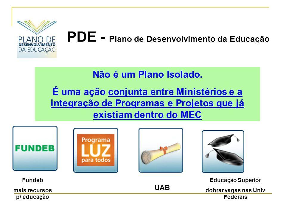 Nova CAPES Proinfância Incentivo à ciência Ampliação da Rede Inclusão Digital Provinha Brasil Olhar Brasil Saúde nas Escolas Transporte Escolar Educação Profissional Censo on-line