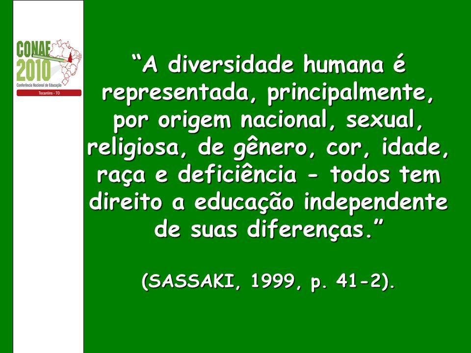 A diversidade humana é representada, principalmente, por origem nacional, sexual, religiosa, de gênero, cor, idade, raça e deficiência - todos tem dir