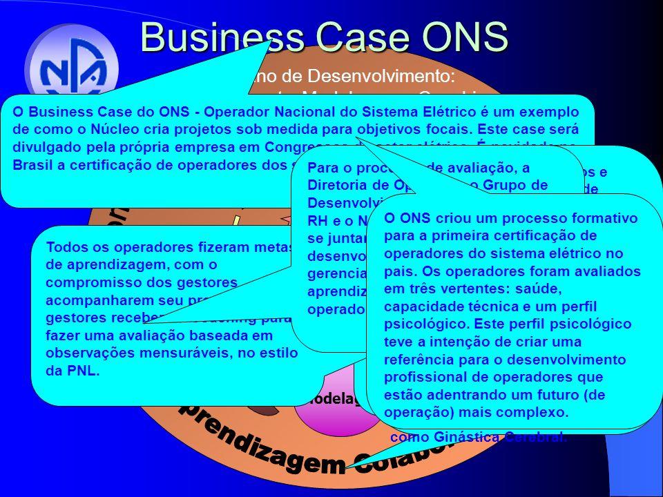 Modelagem Estudos Técnicos Treinamento dos Operadores Capacitação dos Líderes Coaching na Liderança Operadores Business Case ONS Plano de Desenvolvime