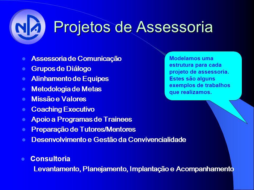Projetos de Assessoria Assessoria de Comunicação Grupos de Diálogo Alinhamento de Equipes Metodologia de Metas Missão e Valores Coaching Executivo Apo