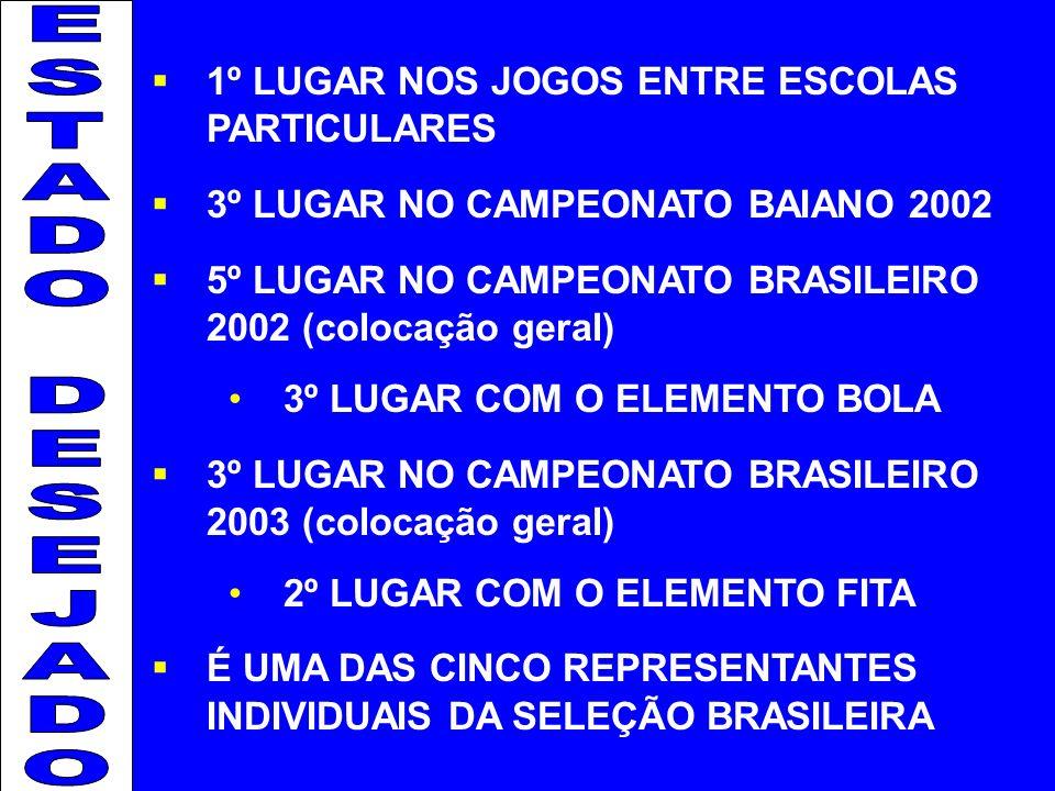 Estado Desejado - 3 1º LUGAR NOS JOGOS ENTRE ESCOLAS PARTICULARES 3º LUGAR NO CAMPEONATO BAIANO 2002 5º LUGAR NO CAMPEONATO BRASILEIRO 2002 (colocação